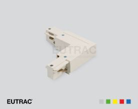 3 Circuit Surface Tracks And Accessories Eutrac Triple Circuit Track