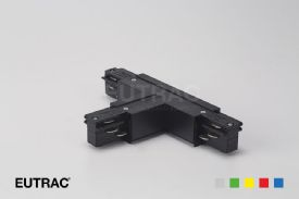 3 Circuit Surface Tracks And Accessories Eutrac Triple Circuit Track With Data
